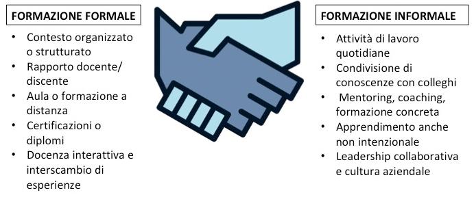 Formazione formale e informale